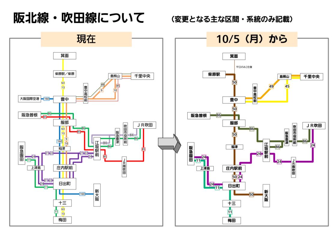 路線 図 バス 阪急